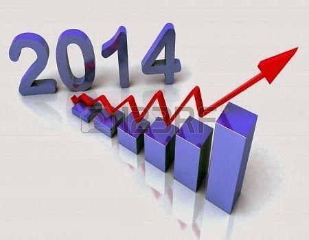 16517767-2014-grafico-blue-bar-mostrando-presupuesto-actual-versus
