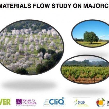 Materials Flow imagen